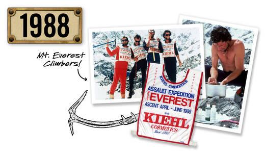Everest-Bound With Kiehl's