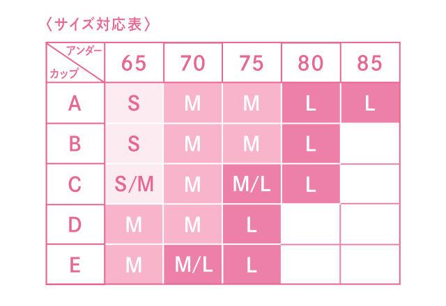 GOCOCi サイズ表 SML