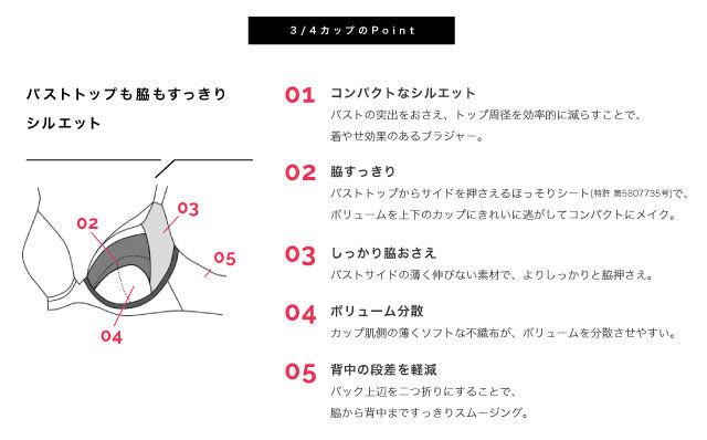 小さく見せるブラ 3/4カップブラ機能説明図