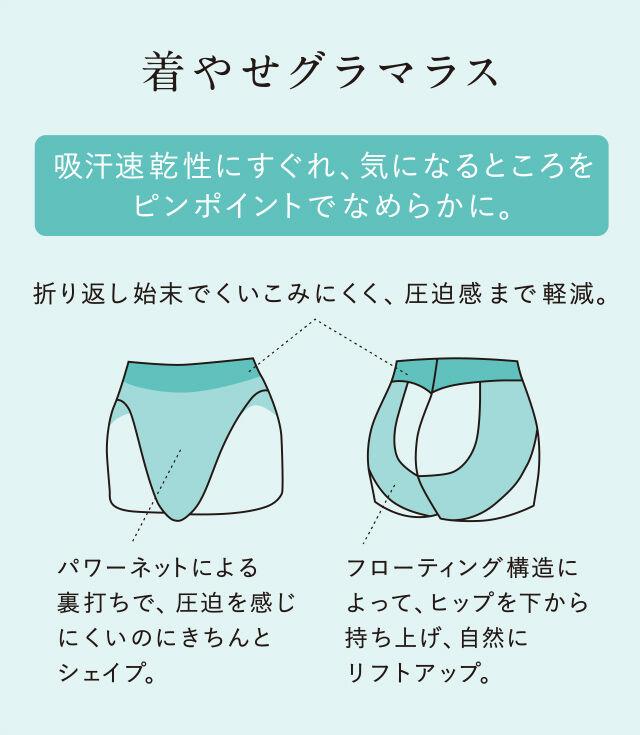 着やせグラマラス 機能説明