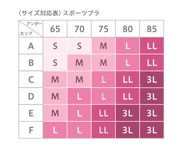 サイズ対応表