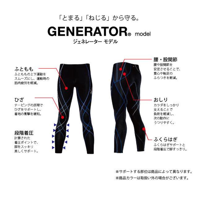 ジェネレーターモデル 機能説明
