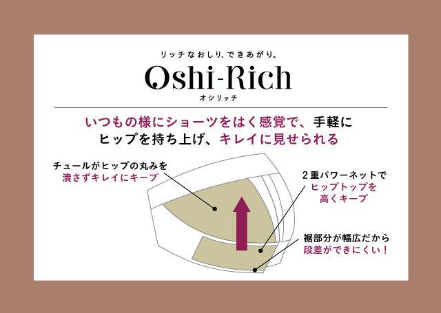 オシリッチ 機能説明