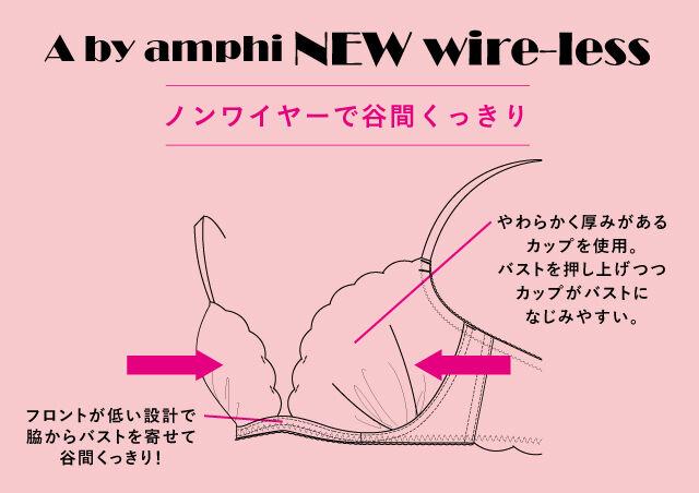 アンフィ ニューワイヤレス 機能説明