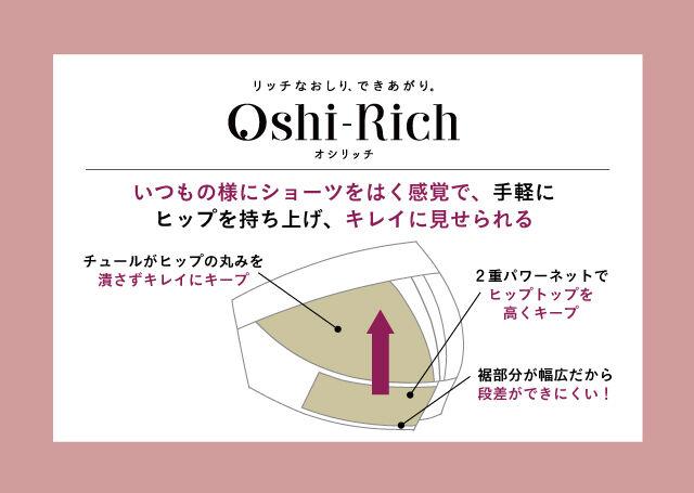 オシリッチ 機能図