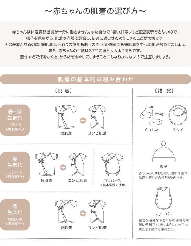 赤ちゃんの肌着の選び方