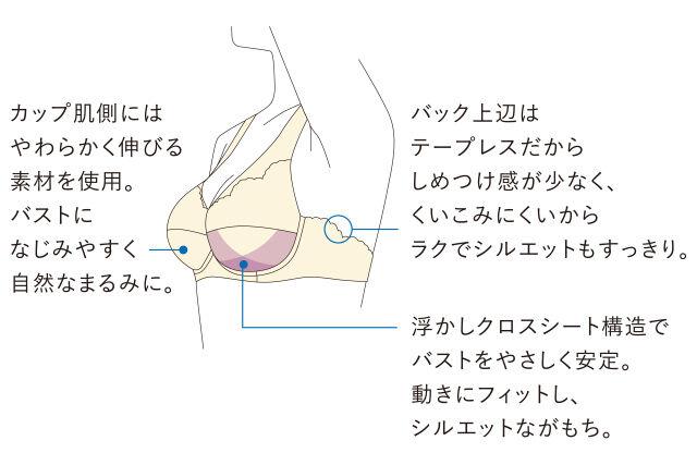 BHK123 機能説明文