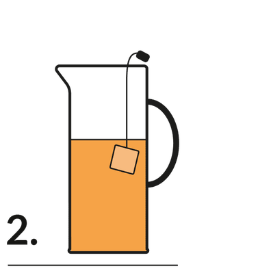 Tuto préparation thé glacé
