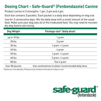 Safe-Guard Canine Dewormer